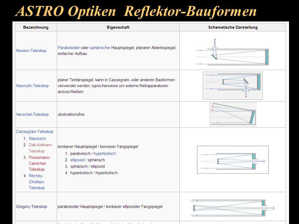 ASTRO Optiken Reflektoren - Objektive Elliptischen Spiegel Dall-Kirkham (PlaneWave), VLT am Paranal 8,2m etc. Kugelspiegel Schmidtkamera, Schmidt-Cass