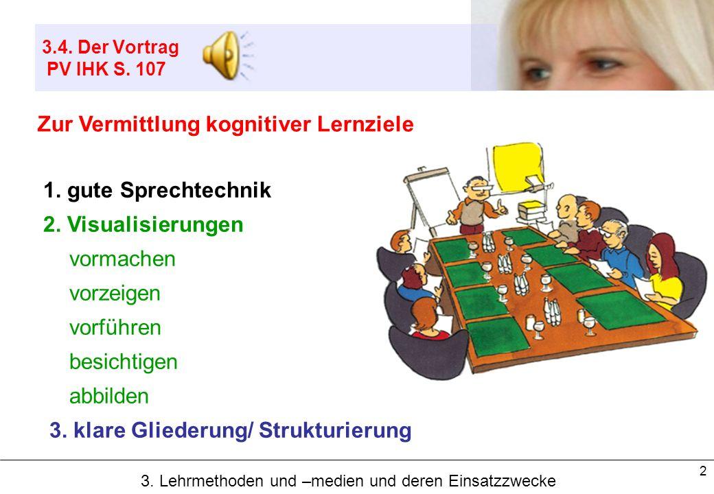 2 3.4. Der Vortrag PV IHK S. 107 Zur Vermittlung kognitiver Lernziele 1. gute Sprechtechnik 2. Visualisierungen vormachen vorzeigen vorführen besichti