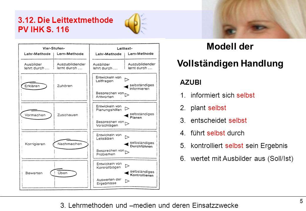 5 3.12. Die Leittextmethode PV IHK S. 116 Modell der Vollständigen Handlung AZUBI 1.informiert sich selbst 2.plant selbst 3.entscheidet selbst 4.führt