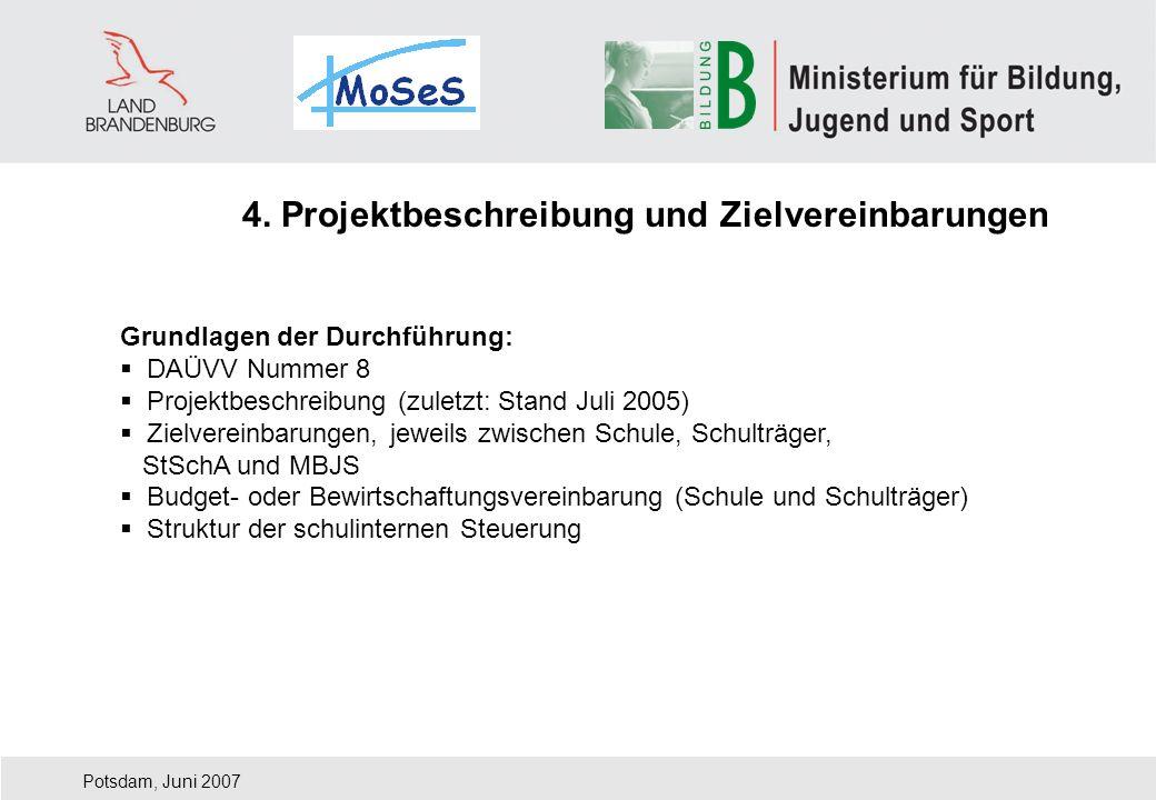 Grundlagen der Durchführung: DAÜVV Nummer 8 Projektbeschreibung (zuletzt: Stand Juli 2005) Zielvereinbarungen, jeweils zwischen Schule, Schulträger, S