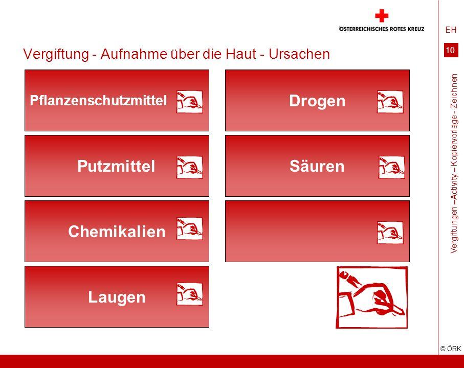 EH © ÖRK 10 Vergiftung - Aufnahme über die Haut - Ursachen Vergiftungen –Activity – Kopiervorlage - Zeichnen Pflanzenschutzmittel Putzmittel Chemikali