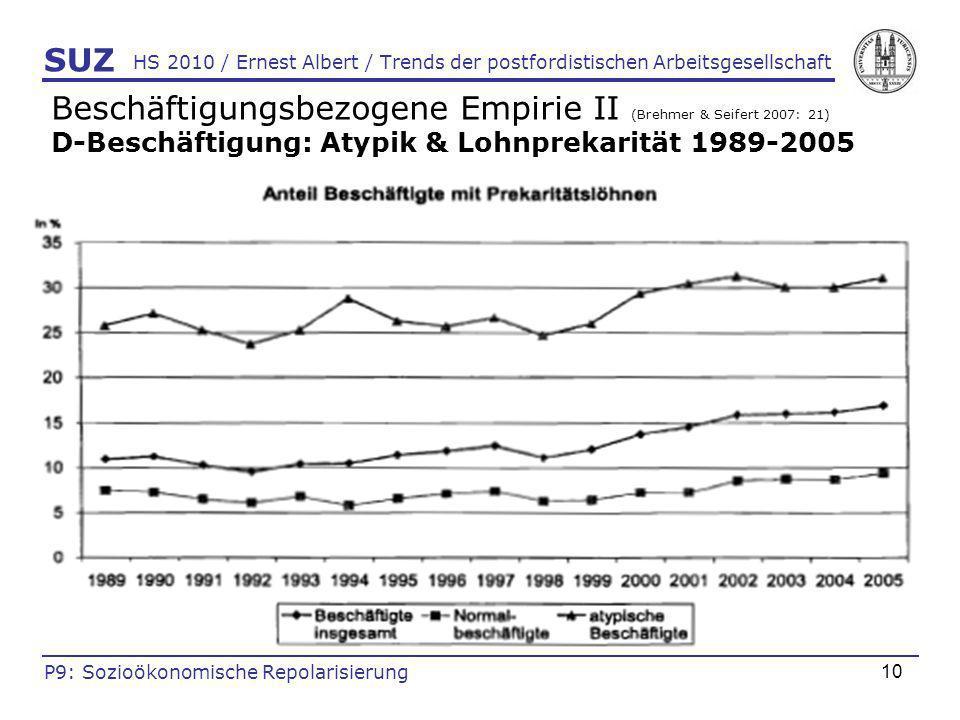10 HS 2010 / Ernest Albert / Trends der postfordistischen Arbeitsgesellschaft Beschäftigungsbezogene Empirie II (Brehmer & Seifert 2007: 21) D-Beschäf