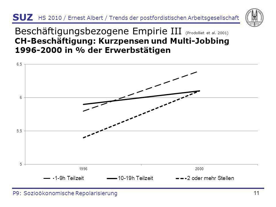 11 HS 2010 / Ernest Albert / Trends der postfordistischen Arbeitsgesellschaft Beschäftigungsbezogene Empirie III (Prodolliet et al. 2001) CH-Beschäfti
