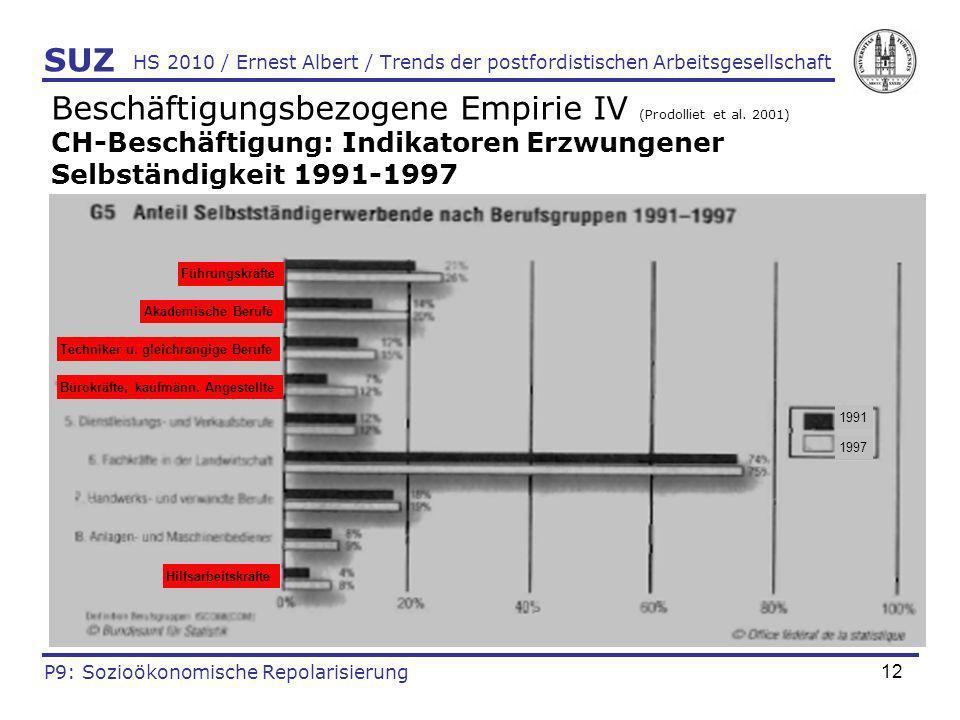 12 HS 2010 / Ernest Albert / Trends der postfordistischen Arbeitsgesellschaft Beschäftigungsbezogene Empirie IV (Prodolliet et al. 2001) CH-Beschäftig