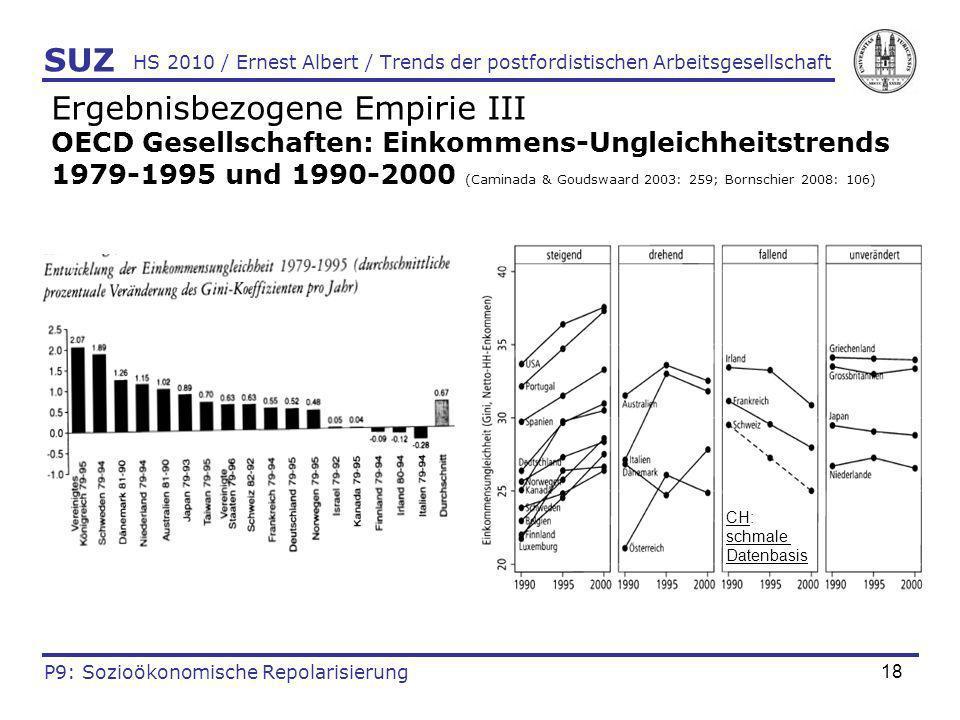 18 HS 2010 / Ernest Albert / Trends der postfordistischen Arbeitsgesellschaft Ergebnisbezogene Empirie III OECD Gesellschaften: Einkommens-Ungleichhei