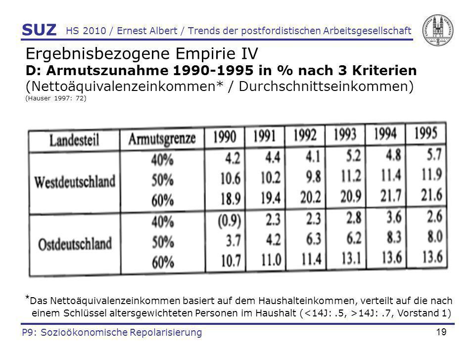 19 HS 2010 / Ernest Albert / Trends der postfordistischen Arbeitsgesellschaft Ergebnisbezogene Empirie IV D: Armutszunahme 1990-1995 in % nach 3 Krite