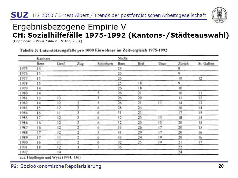 20 HS 2010 / Ernest Albert / Trends der postfordistischen Arbeitsgesellschaft Ergebnisbezogene Empirie V CH: Sozialhilfefälle 1975-1992 (Kantons-/Städ