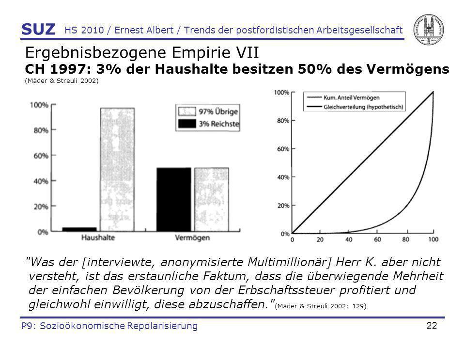 22 HS 2010 / Ernest Albert / Trends der postfordistischen Arbeitsgesellschaft Ergebnisbezogene Empirie VII CH 1997: 3% der Haushalte besitzen 50% des
