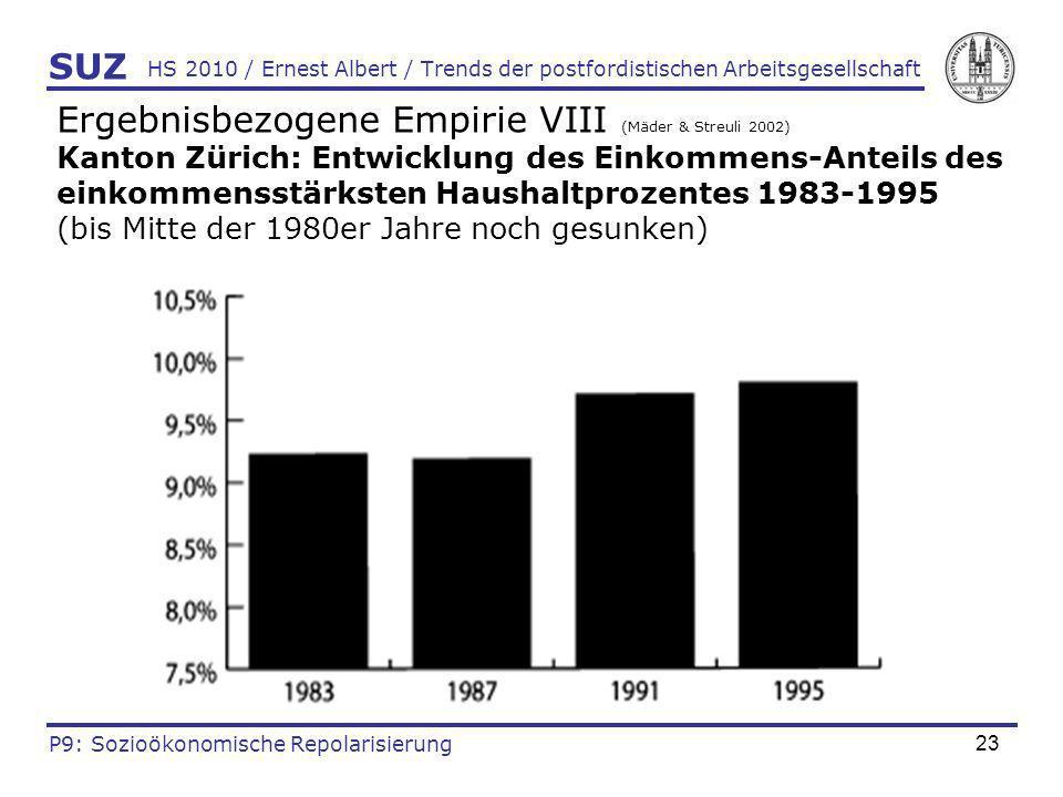 23 HS 2010 / Ernest Albert / Trends der postfordistischen Arbeitsgesellschaft Ergebnisbezogene Empirie VIII (Mäder & Streuli 2002) Kanton Zürich: Entw