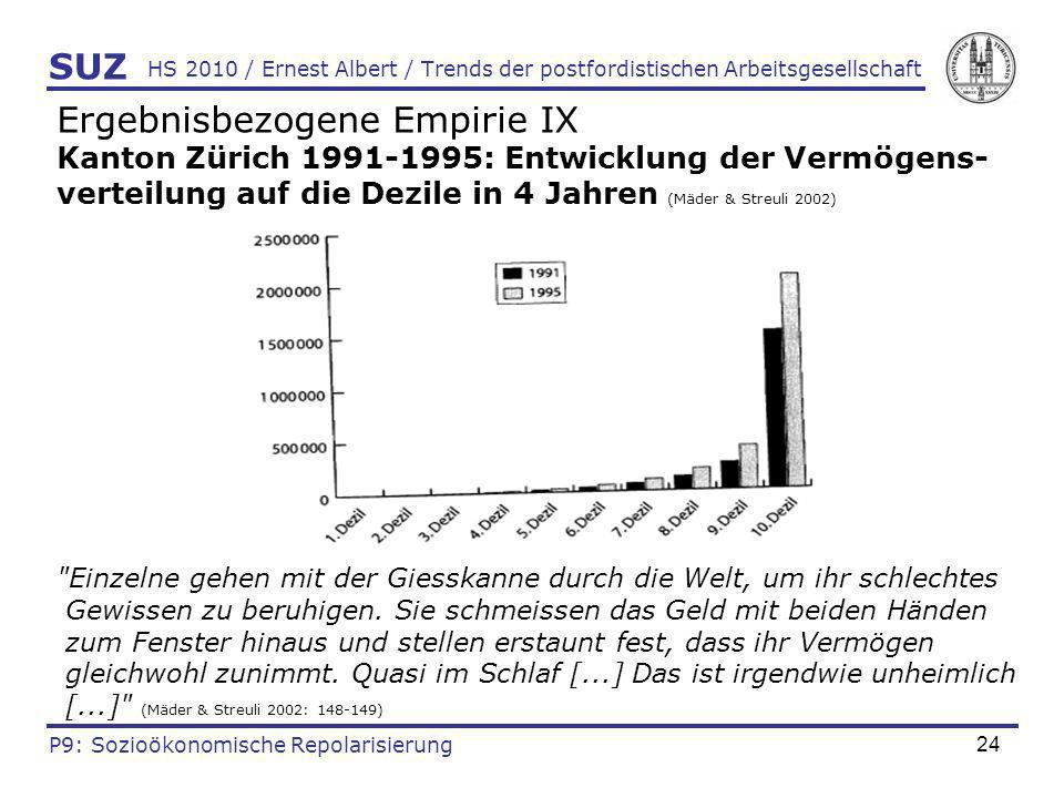 24 HS 2010 / Ernest Albert / Trends der postfordistischen Arbeitsgesellschaft Ergebnisbezogene Empirie IX Kanton Zürich 1991-1995: Entwicklung der Ver