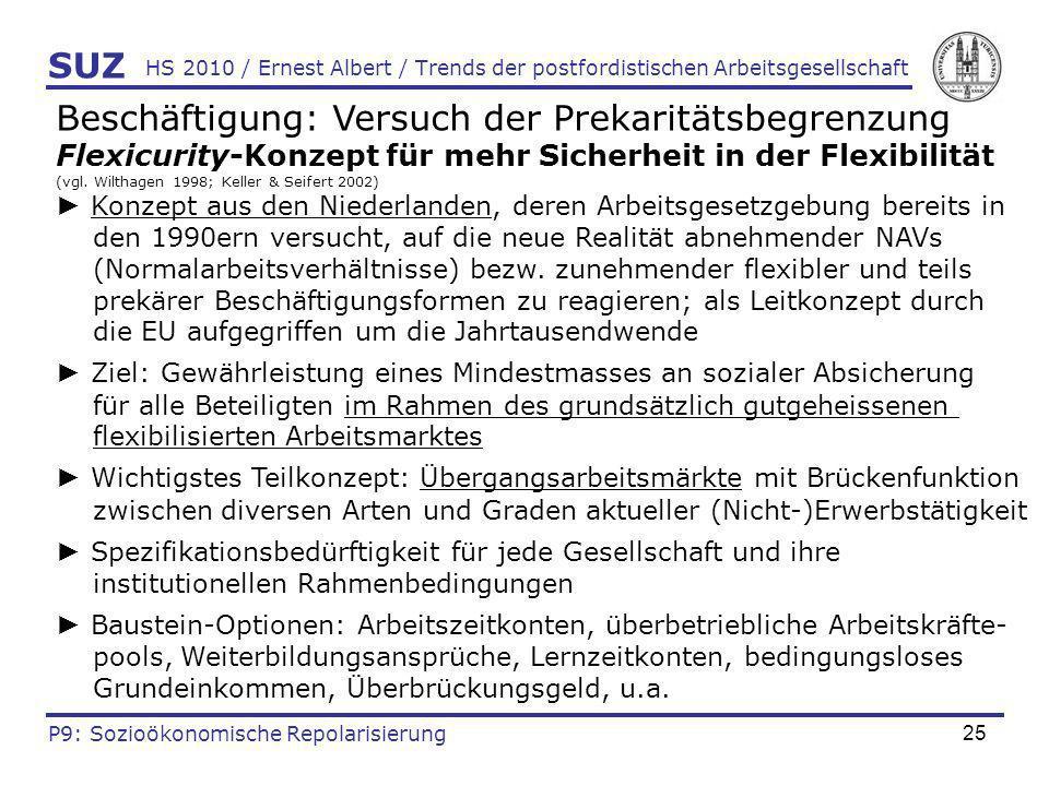 25 HS 2010 / Ernest Albert / Trends der postfordistischen Arbeitsgesellschaft Beschäftigung: Versuch der Prekaritätsbegrenzung Flexicurity-Konzept für