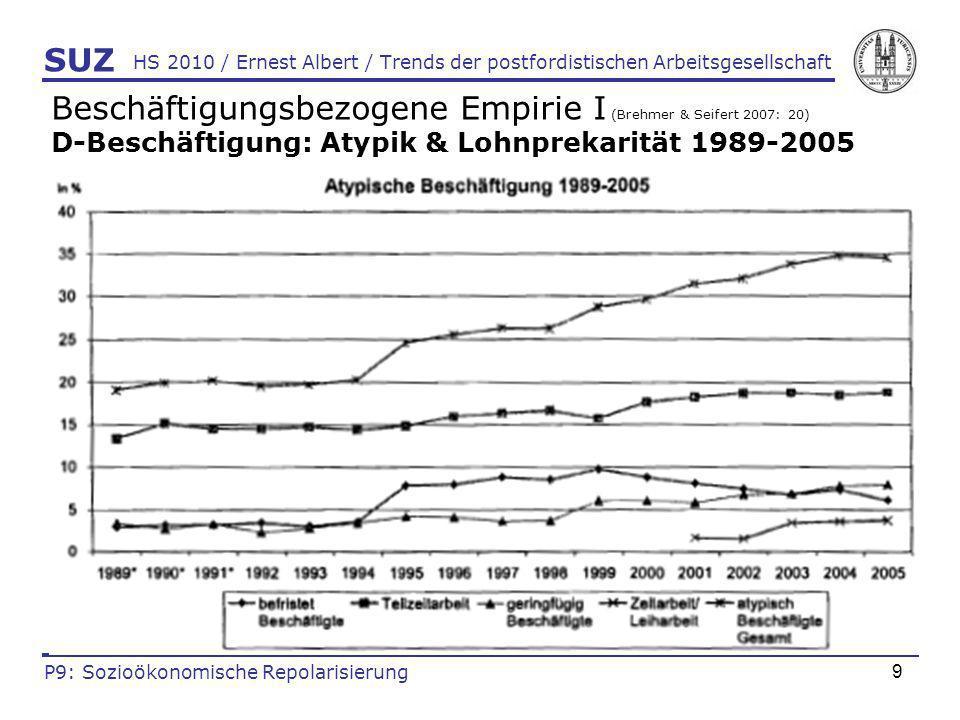 10 HS 2010 / Ernest Albert / Trends der postfordistischen Arbeitsgesellschaft Beschäftigungsbezogene Empirie II (Brehmer & Seifert 2007: 21) D-Beschäftigung: Atypik & Lohnprekarität 1989-2005 SUZ P9: Sozioökonomische Repolarisierung