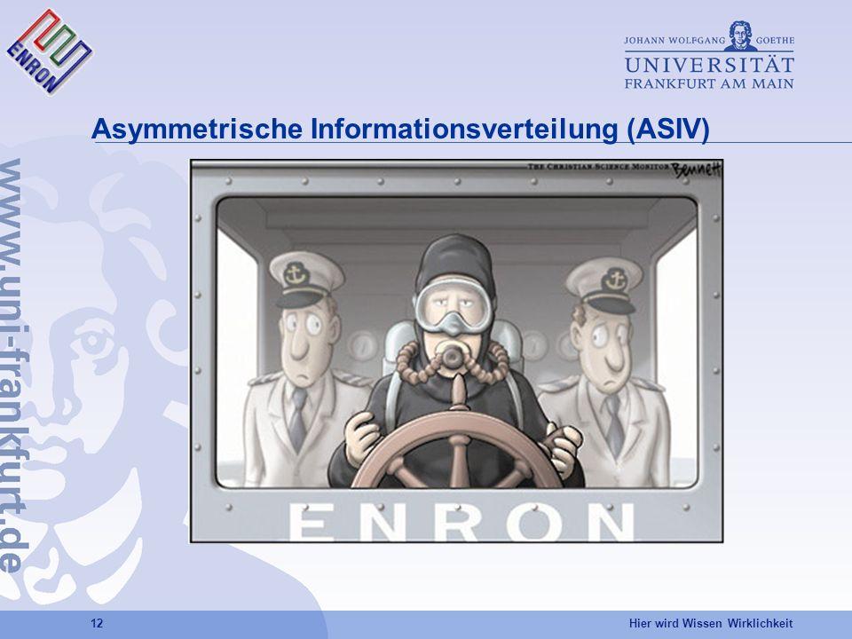Hier wird Wissen Wirklichkeit 12 Asymmetrische Informationsverteilung (ASIV)