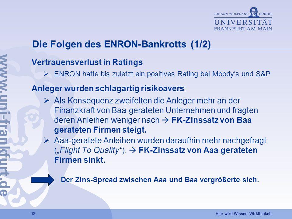Hier wird Wissen Wirklichkeit 18 Die Folgen des ENRON-Bankrotts (1/2) Vertrauensverlust in Ratings ENRON hatte bis zuletzt ein positives Rating bei Moodys und S&P Anleger wurden schlagartig risikoavers: Als Konsequenz zweifelten die Anleger mehr an der Finanzkraft von Baa-gerateten Unternehmen und fragten deren Anleihen weniger nach FK-Zinssatz von Baa gerateten Firmen steigt.