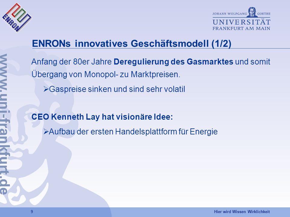 Hier wird Wissen Wirklichkeit 10 ENRONs innovatives Geschäftsmodell (2/2) Enron geht mit Gasproduzenten langfristige Abnahmeverträge ein (z.B.