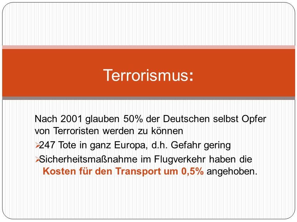 Nach 2001 glauben 50% der Deutschen selbst Opfer von Terroristen werden zu können 247 Tote in ganz Europa, d.h.