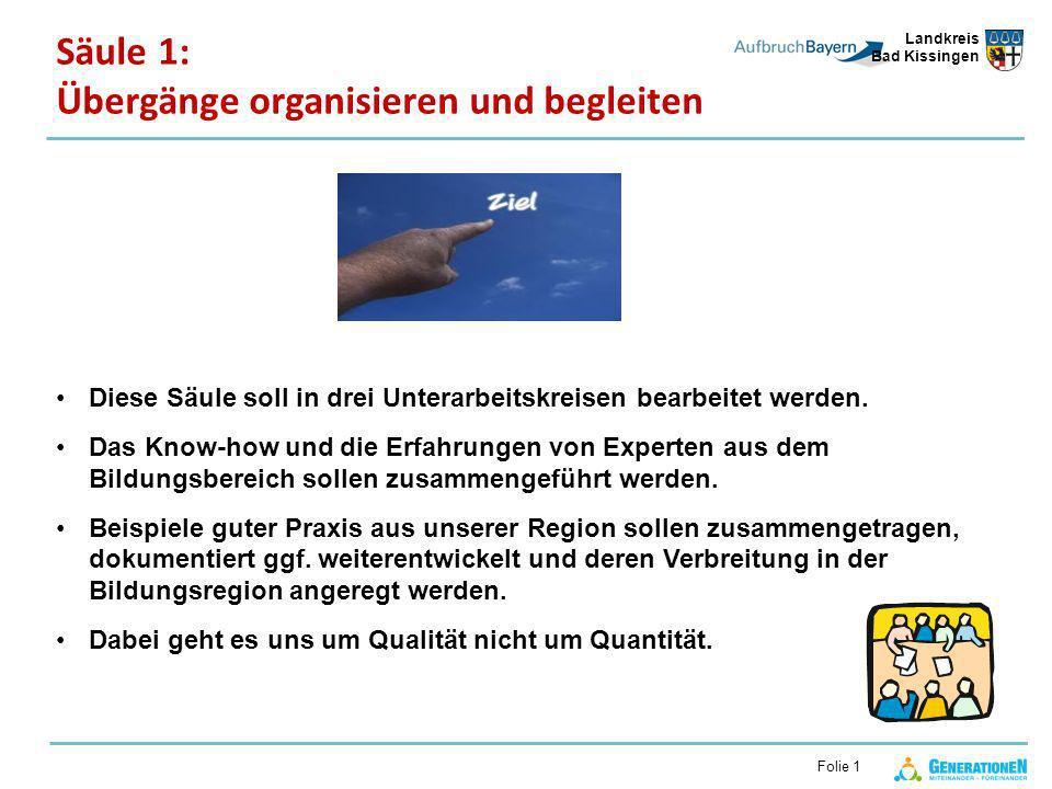 Landkreis Bad Kissingen Säule 1: Übergänge organisieren und begleiten Folie 1 Diese Säule soll in drei Unterarbeitskreisen bearbeitet werden.