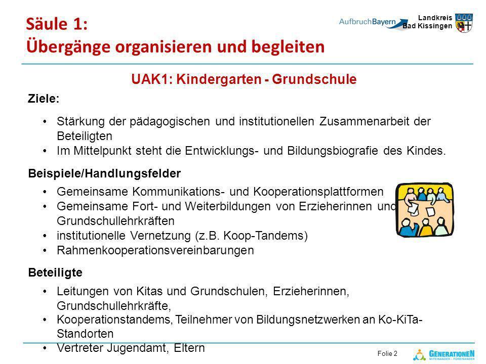 Landkreis Bad Kissingen Folie 2 UAK1: Kindergarten - Grundschule Ziele: Stärkung der pädagogischen und institutionellen Zusammenarbeit der Beteiligten Im Mittelpunkt steht die Entwicklungs- und Bildungsbiografie des Kindes.