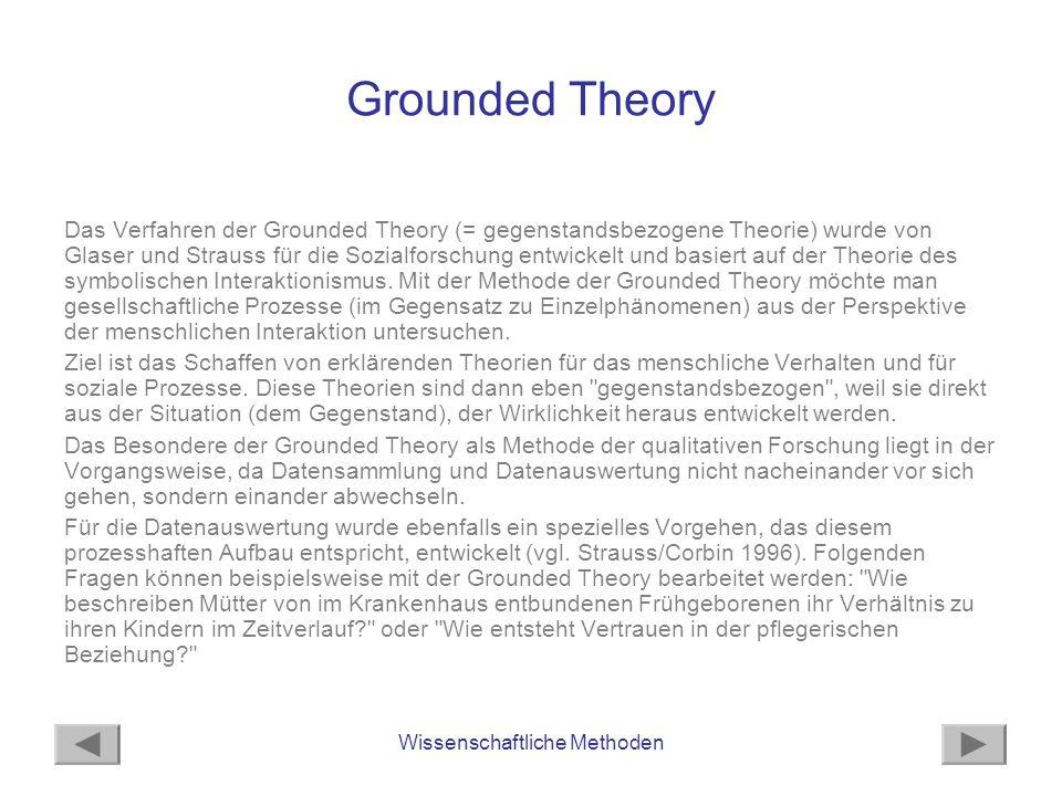 Wissenschaftliche Methoden Grounded Theory Das Verfahren der Grounded Theory (= gegenstandsbezogene Theorie) wurde von Glaser und Strauss für die Sozialforschung entwickelt und basiert auf der Theorie des symbolischen Interaktionismus.