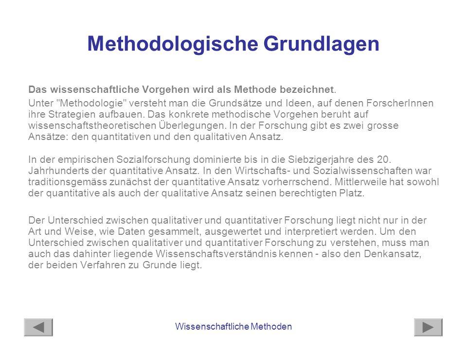 Wissenschaftliche Methoden Methodologische Grundlagen Das wissenschaftliche Vorgehen wird als Methode bezeichnet.