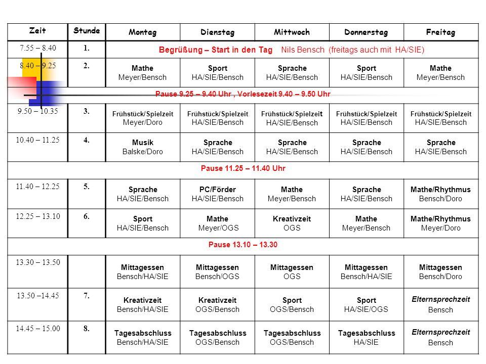 ZeitStunde MontagDienstagMittwochDonnerstagFreitag 7.55 – 8.401. Begrüßung – Start in den Tag Nils Bensch (freitags auch mit HA/SIE) 8.40 – 9.252. Mat