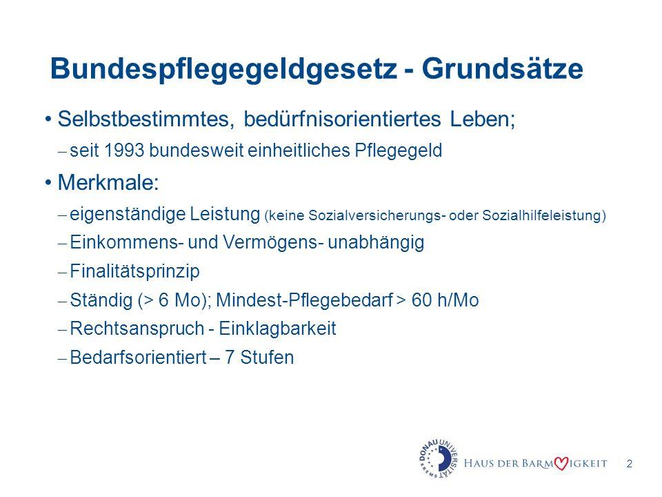 3 Bundespflegegeldgesetz – Zahlen, Daten Stand 31.12.