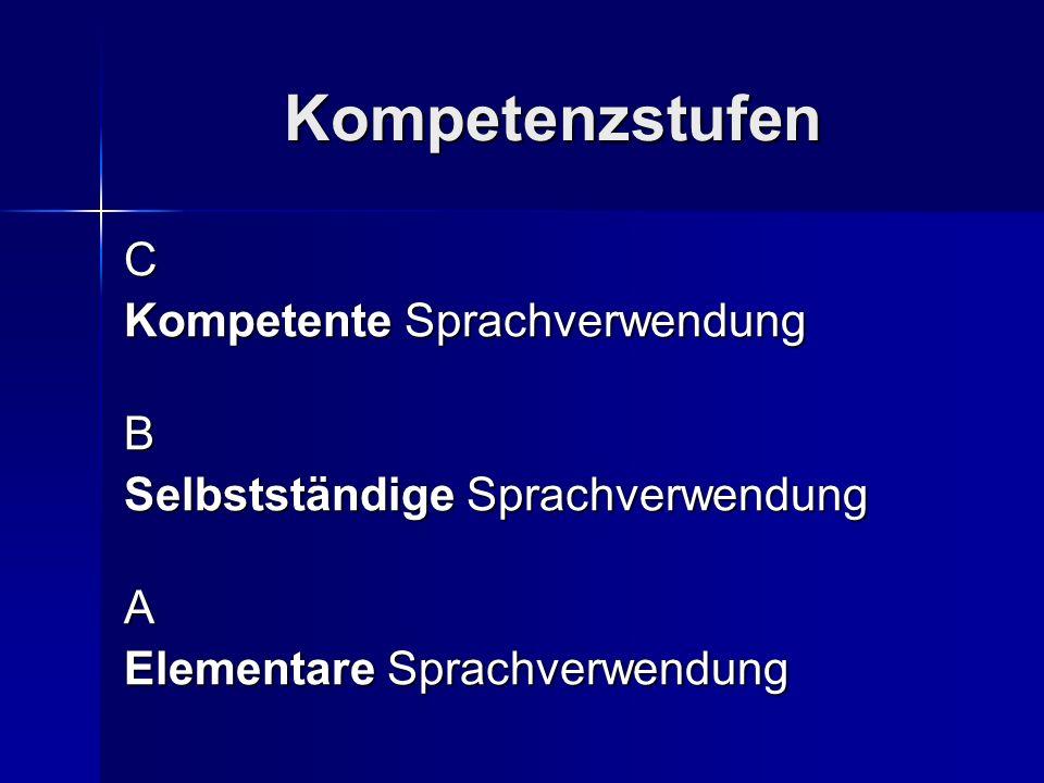 C2 C1 Selbständige Sprachverwendung Elementare Sprachverwendung B2 B1 A2 A1 Niveaustufen A2 + B1 + B2 + Aufbau der Kompetenzskalen
