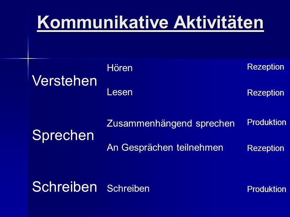 Kommunikative Aktivitäten Verstehen Schreiben Sprechen Hören Lesen An Gesprächen teilnehmen Zusammenhängend sprechen Schreiben Rezeption Produktion