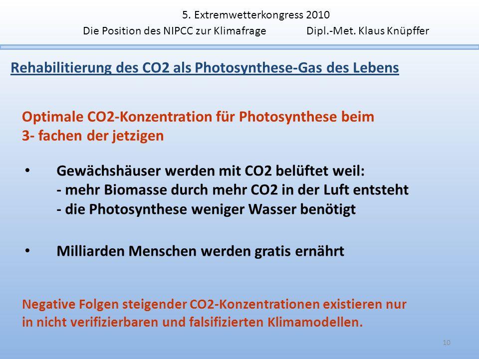 10 Gewächshäuser werden mit CO2 belüftet weil: - mehr Biomasse durch mehr CO2 in der Luft entsteht - die Photosynthese weniger Wasser benötigt Milliar