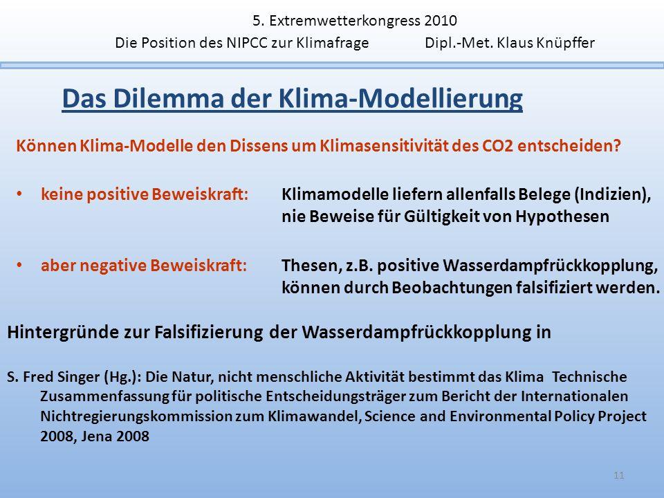 Das Dilemma der Klima-Modellierung 11 Können Klima-Modelle den Dissens um Klimasensitivität des CO2 entscheiden? keine positive Beweiskraft: Klimamode