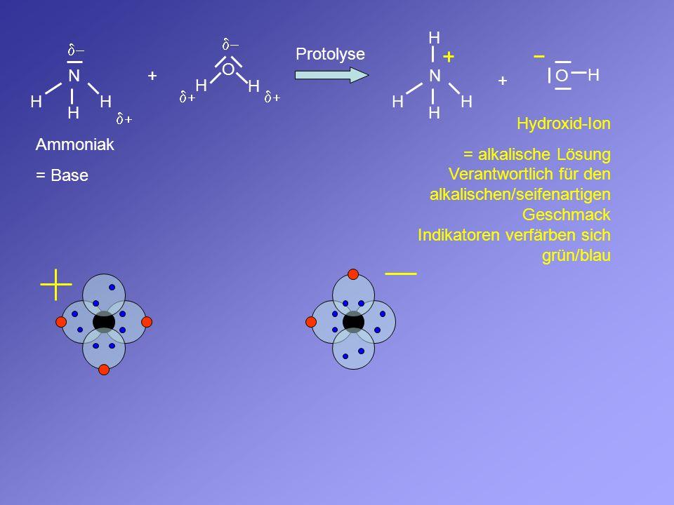 N O H H O Protolyse + + Ammoniak = Base H H H N H H H H H Hydroxid-Ion = alkalische Lösung Verantwortlich für den alkalischen/seifenartigen Geschmack