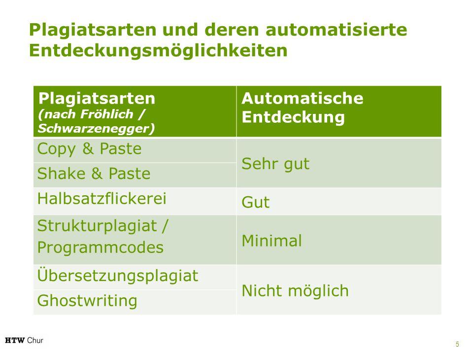 5 Plagiatsarten und deren automatisierte Entdeckungsmöglichkeiten Plagiatsarten (nach Fröhlich / Schwarzenegger) Copy & Paste Shake & Paste Halbsatzfl