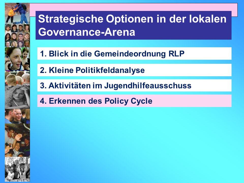 Strategische Optionen in der lokalen Governance-Arena 1. Blick in die Gemeindeordnung RLP 2. Kleine Politikfeldanalyse 3. Aktivitäten im Jugendhilfeau