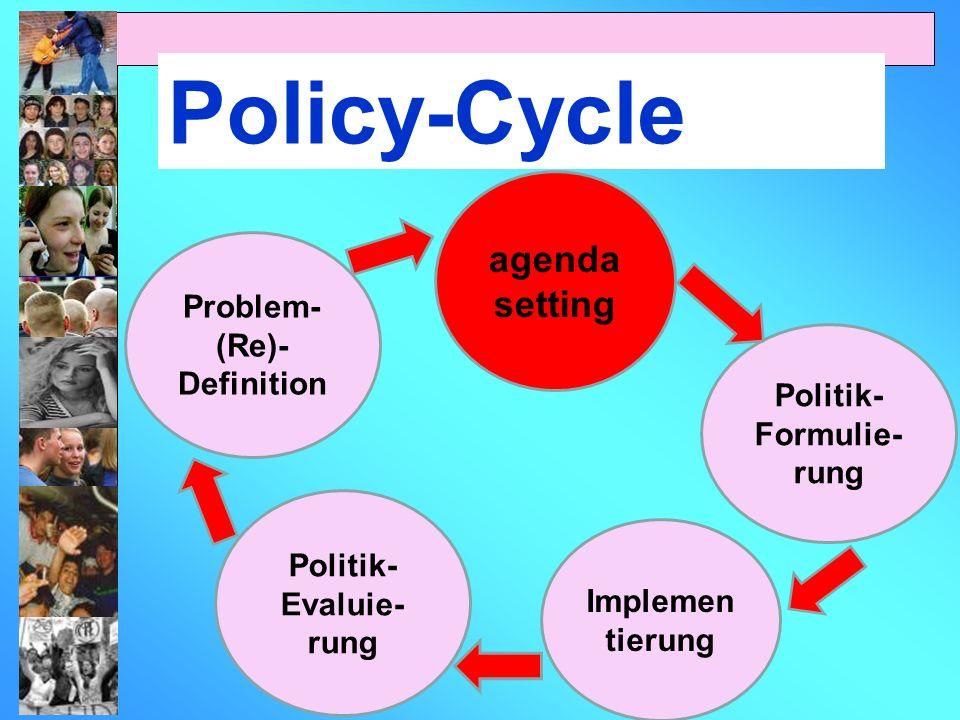 Policy-Cycle agenda setting Politik- Formulie- rung Implemen tierung Politik- Evaluie- rung Problem- (Re)- Definition