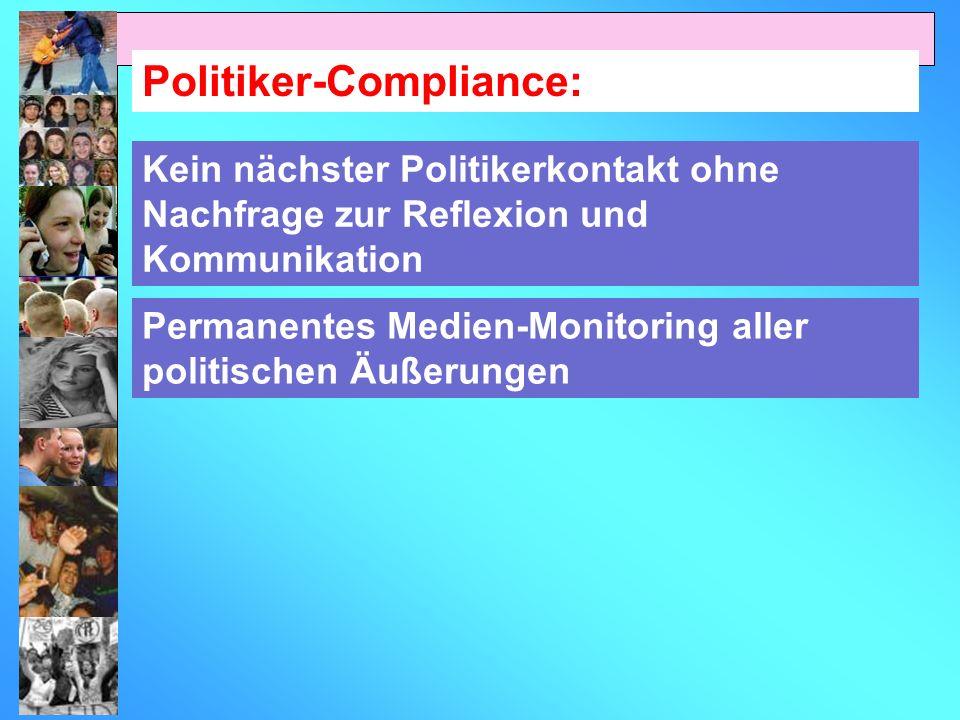 Politiker-Compliance: Kein nächster Politikerkontakt ohne Nachfrage zur Reflexion und Kommunikation Permanentes Medien-Monitoring aller politischen Äußerungen