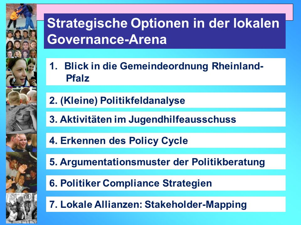 Policy-Cycle agenda setting Politik- Formulie- rung Implemen tierung Politik- Evaluie- rung Problem- (Re)- Definition