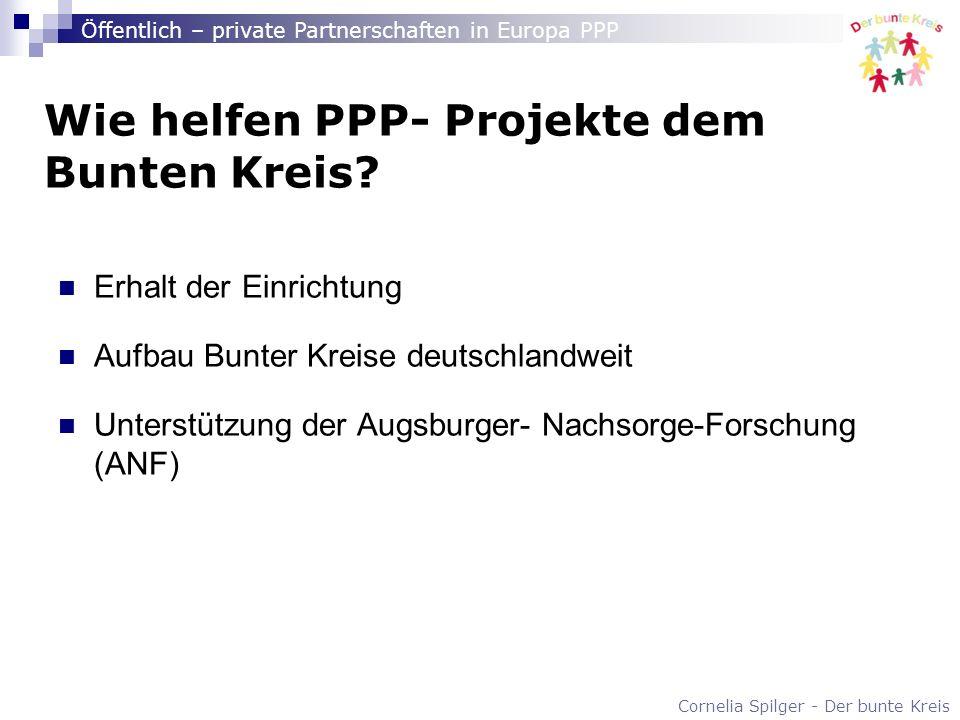 Cornelia Spilger - Der bunte Kreis Öffentlich – private Partnerschaften in Europa PPP Wie helfen PPP- Projekte dem Bunten Kreis? Erhalt der Einrichtun