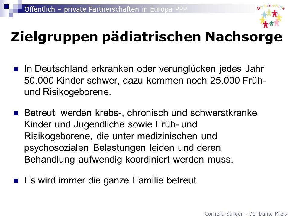 Cornelia Spilger - Der bunte Kreis Öffentlich – private Partnerschaften in Europa PPP Zielgruppen pädiatrischen Nachsorge In Deutschland erkranken ode