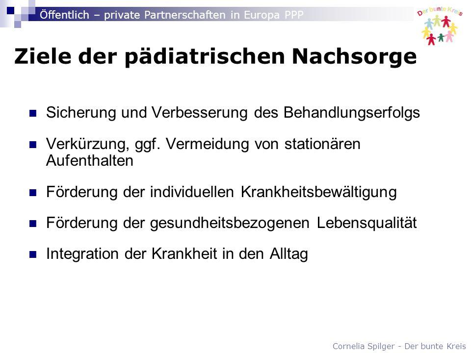 Cornelia Spilger - Der bunte Kreis Öffentlich – private Partnerschaften in Europa PPP Ziele der pädiatrischen Nachsorge Sicherung und Verbesserung des