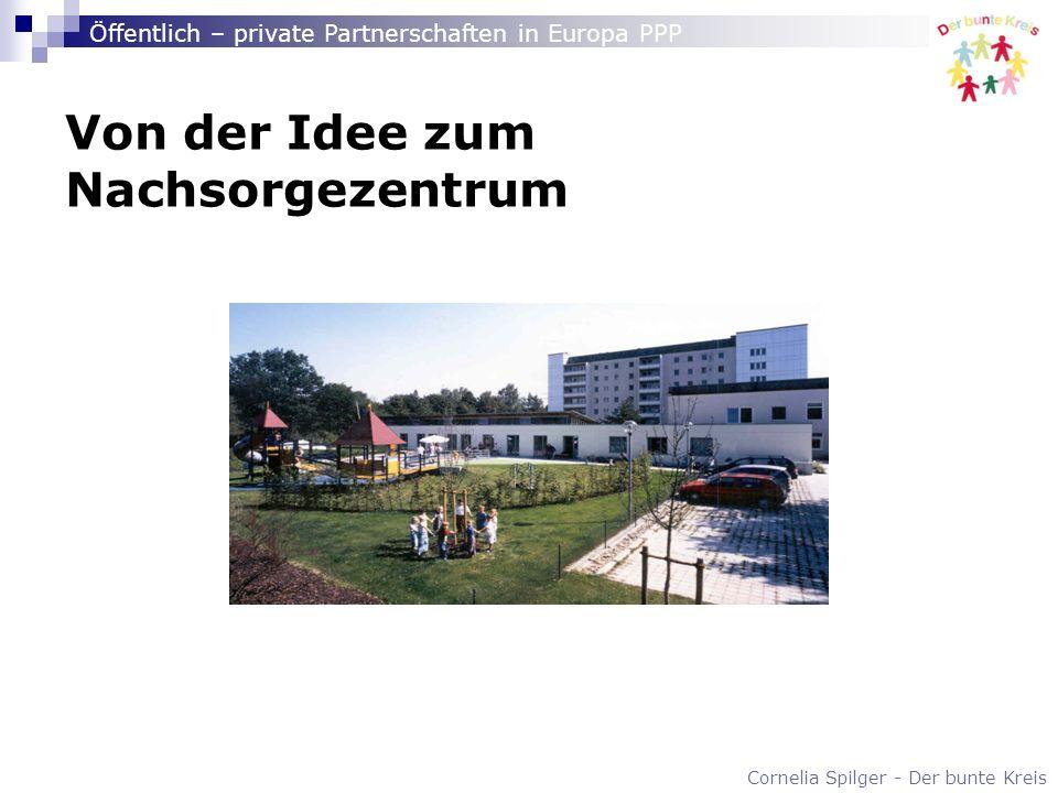 Cornelia Spilger - Der bunte Kreis Öffentlich – private Partnerschaften in Europa PPP Von der Idee zum Nachsorgezentrum