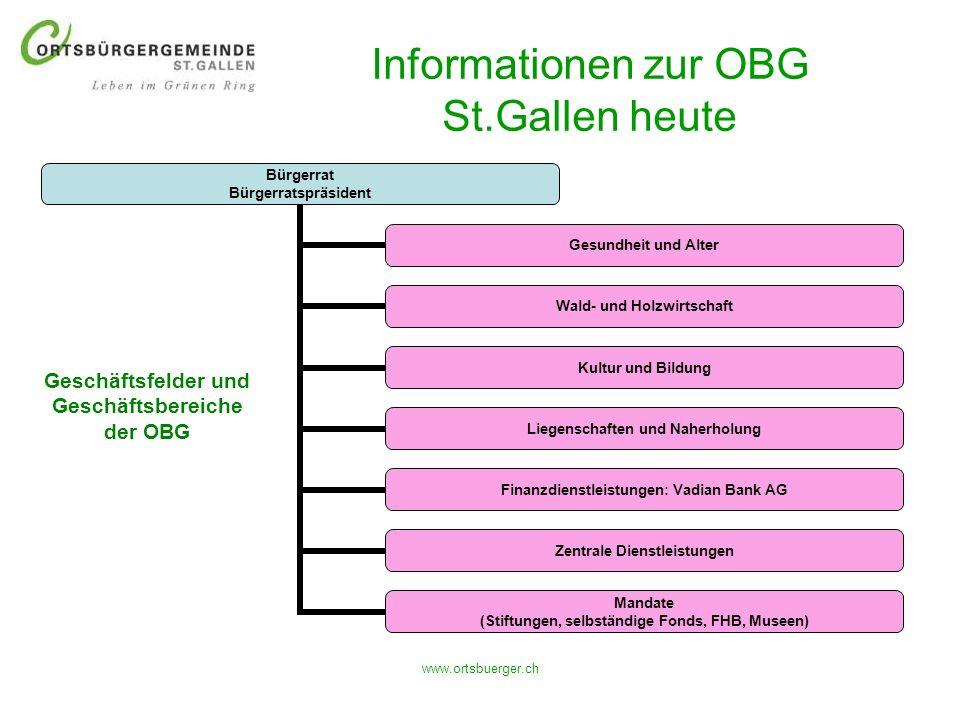 www.ortsbuerger.ch Informationen zur OBG St.Gallen heute Bürgerrat Bürgerratspräsident Gesundheit und Alter Wald- und Holzwirtschaft Kultur und Bildun