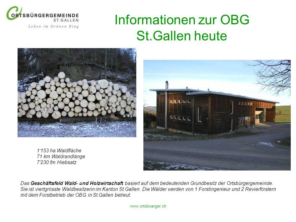 www.ortsbuerger.ch Informationen zur OBG St.Gallen heute 1153 ha Waldfläche 71 km Waldrandlänge 7230 fm Hiebsatz Das Geschäftsfeld Wald- und Holzwirts