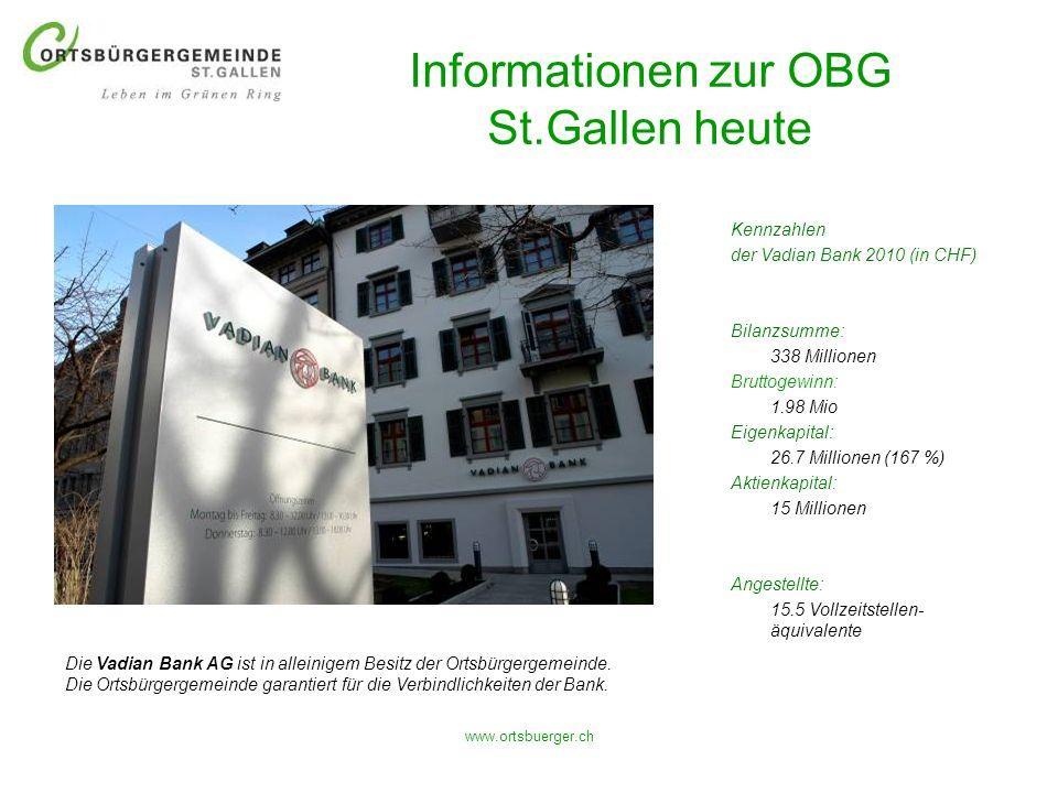 www.ortsbuerger.ch Kennzahlen der Vadian Bank 2010 (in CHF) Bilanzsumme: 338 Millionen Bruttogewinn: 1.98 Mio Eigenkapital: 26.7 Millionen (167 %) Akt