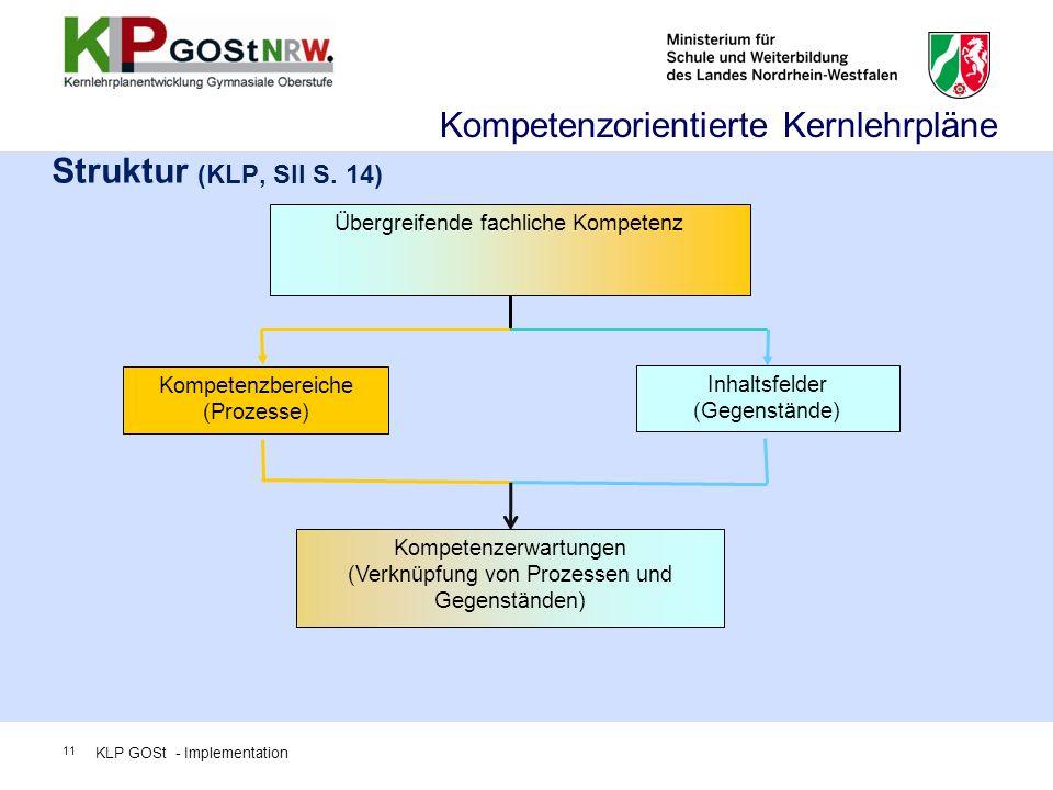Struktur (KLP, SII S. 14) Kompetenzerwartungen (Verknüpfung von Prozessen und Gegenständen) Kompetenzbereiche (Prozesse) Übergreifende fachliche Kompe