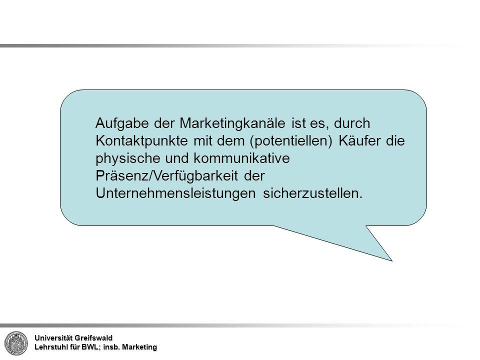 Universität Greifswald Lehrstuhl für BWL; insb. Marketing 3.3.3 Strukturvertrieb 85