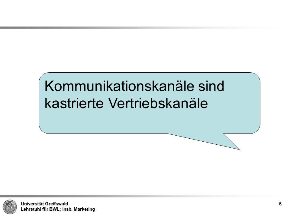 Universität Greifswald Lehrstuhl für BWL; insb. Marketing 3.3. Ausgewählte Vertriebskonzepte 57