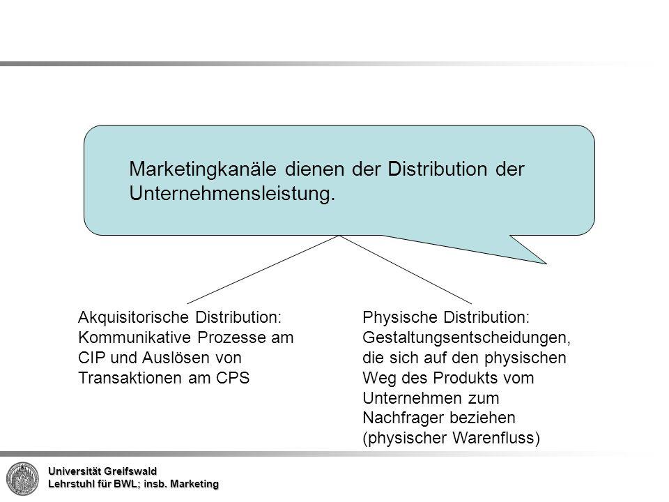 Universität Greifswald Lehrstuhl für BWL; insb. Marketing 3.3.2 Franchising 68
