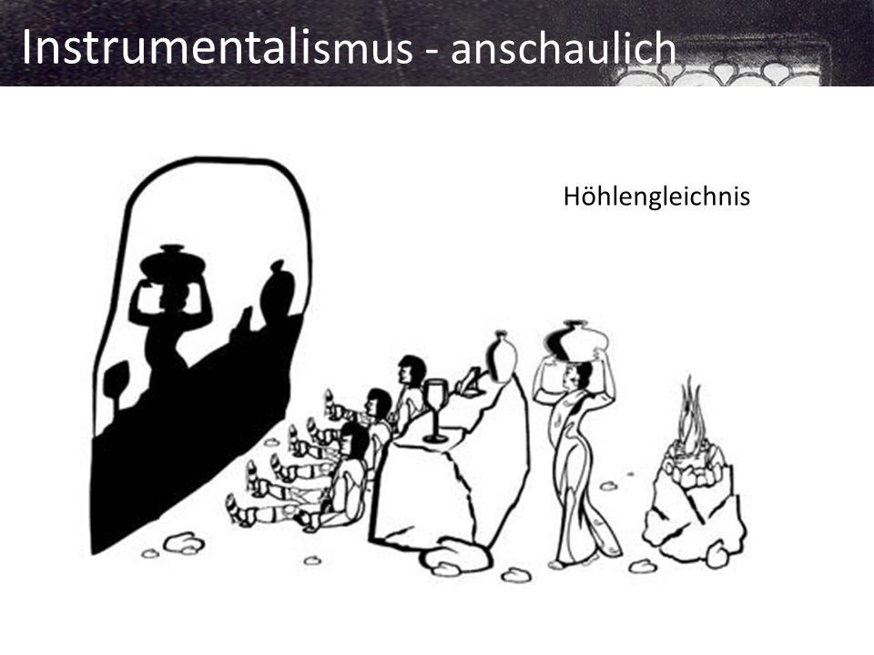 Instrumentali smus - anschaulich Höhlengleichnis