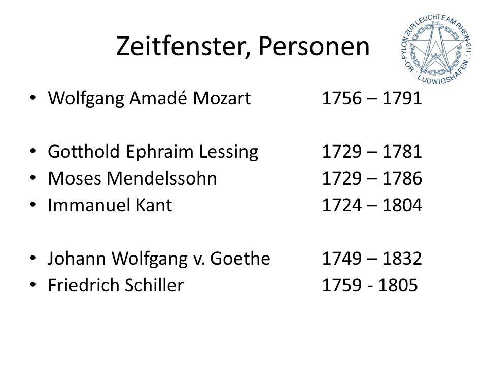 Zeitfenster, Personen Wolfgang Amadé Mozart1756 – 1791 Gotthold Ephraim Lessing1729 – 1781 Moses Mendelssohn1729 – 1786 Immanuel Kant1724 – 1804 Johann Wolfgang v.