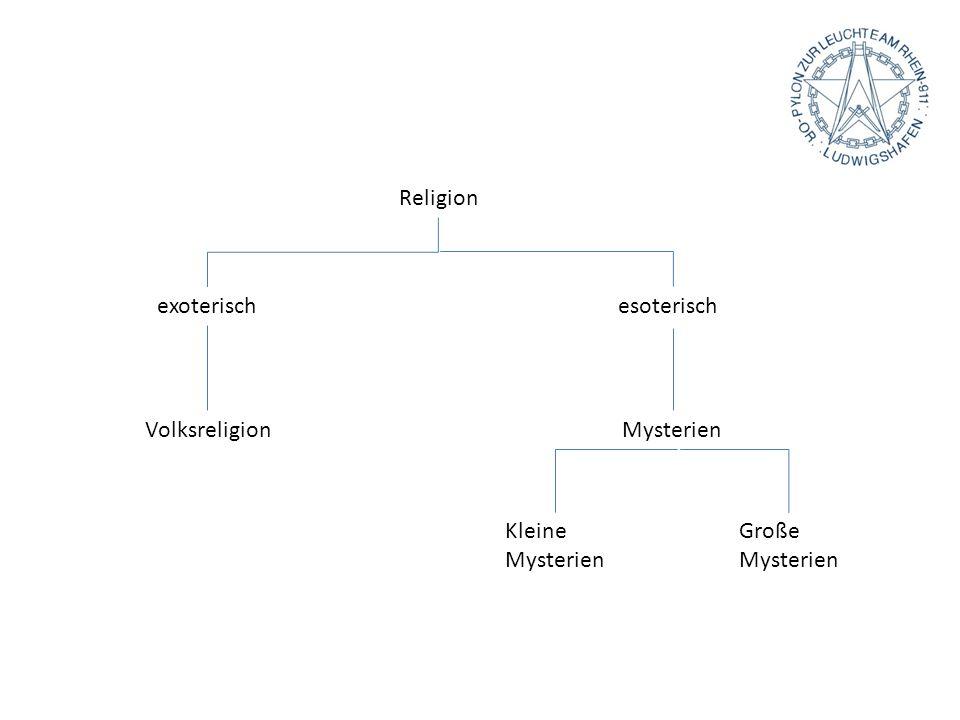 Renaissance Aufklärung Neuzeit Antike